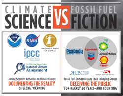 gw-infographic-sidebar-thumbnail-climate-science-vs-fossil-fuel-fitction